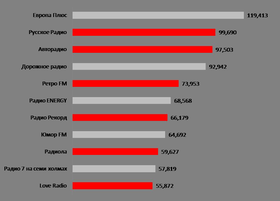 Общая диаграмма.png